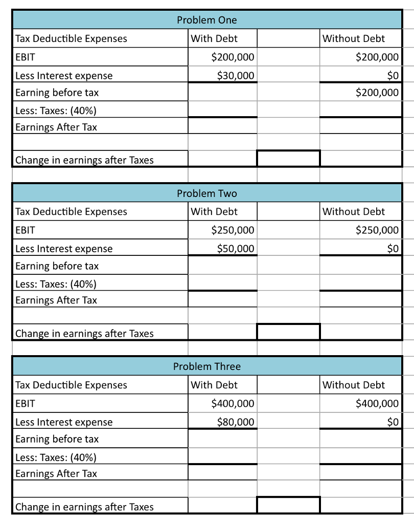 retained earnings after tax or before