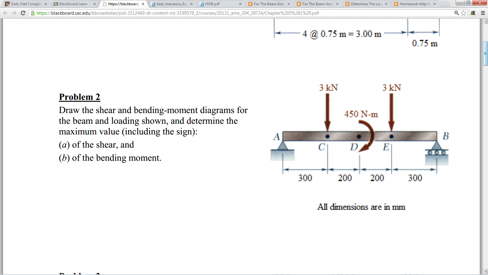 Solved Draw The Shear And Bending Moment Diagrams Forthe Find Cheggcom Expert Answer