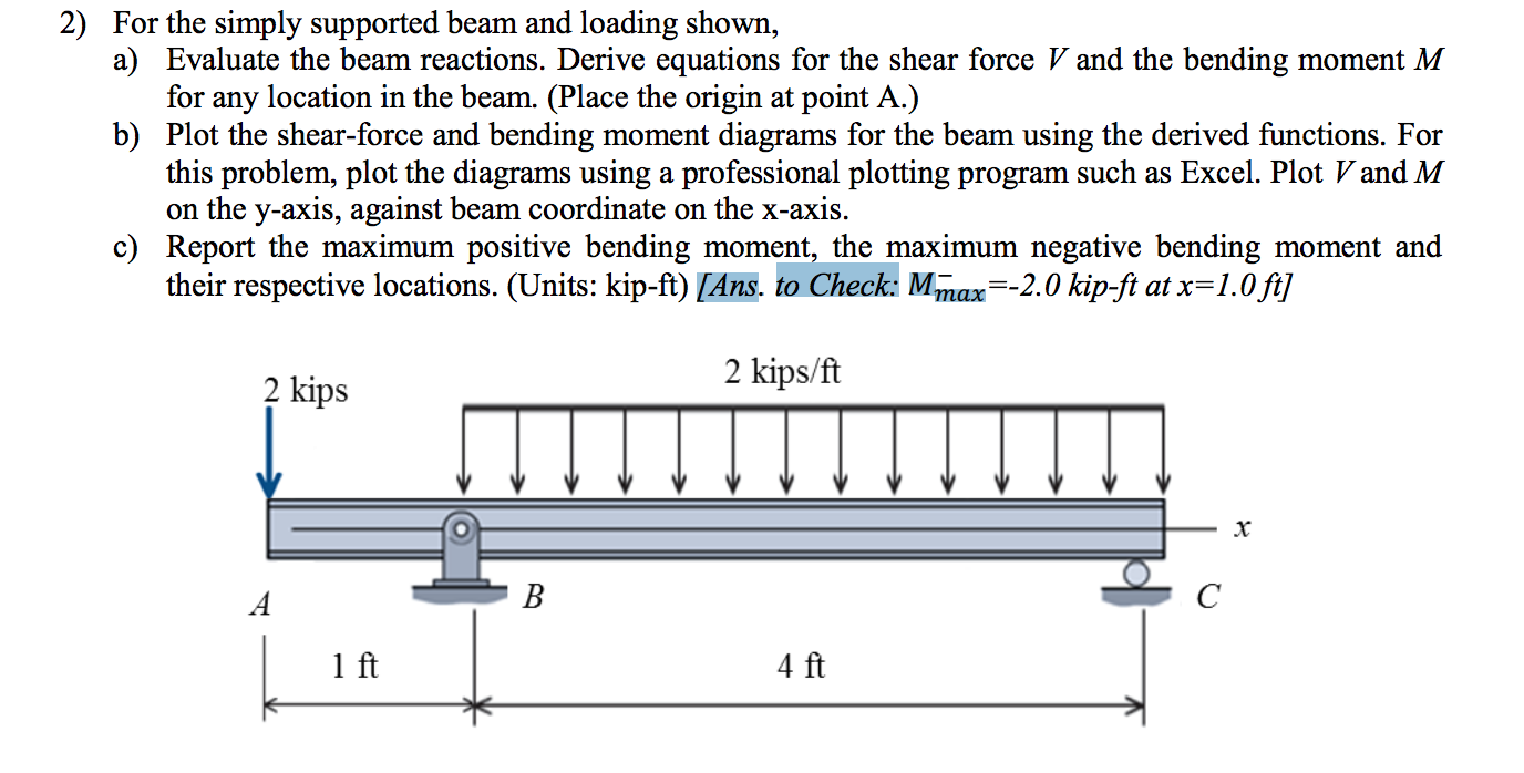 Simply Supported Beam Shear Draw The And Moment Diagram For Overhang Cheggcom Image Loading Shown A Evaluate 1376x698
