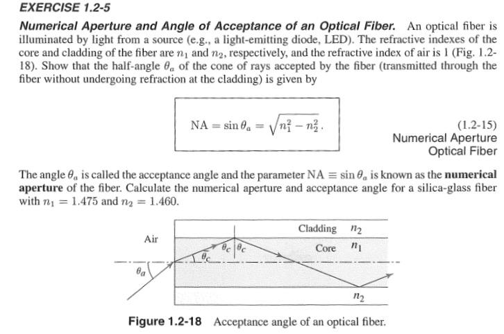 Optical Fiber and Light Emitting Diode