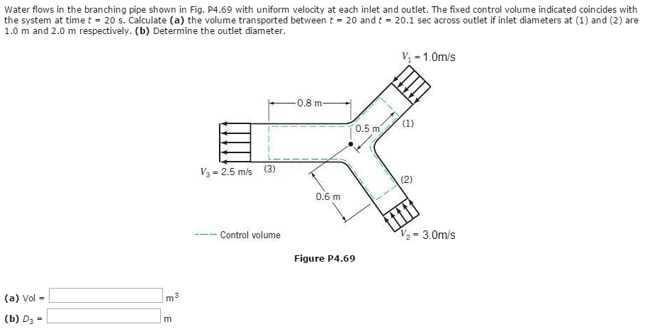 Ph mdxt additionally Radiator Water as well Finding And Repairing Rear End Noise Honda Element Crv Ericthecarguy V Sryfxrym Kw besides Openface as well Fipzvjy. on 2000 saturn a c pressor diagram