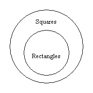 Solved which venn diagram is not correct chegg which venn diagram is not correct ccuart Choice Image