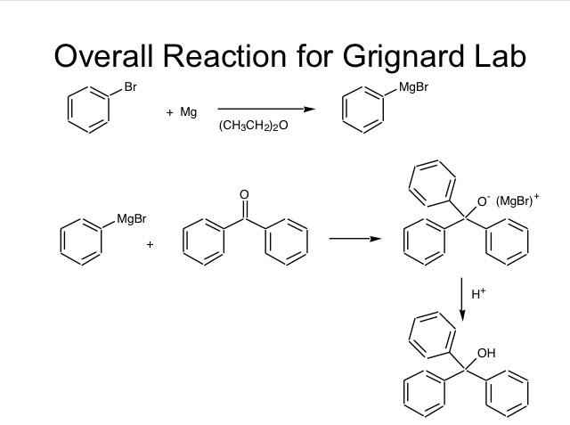 bromobenzene grignard reaction