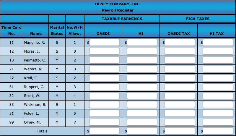 kipley company inc employer register payroll taxes