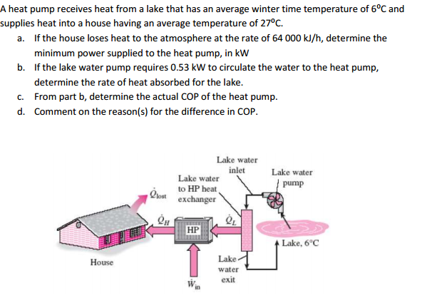 solved a heat pump receives heat from a lake that has an. Black Bedroom Furniture Sets. Home Design Ideas