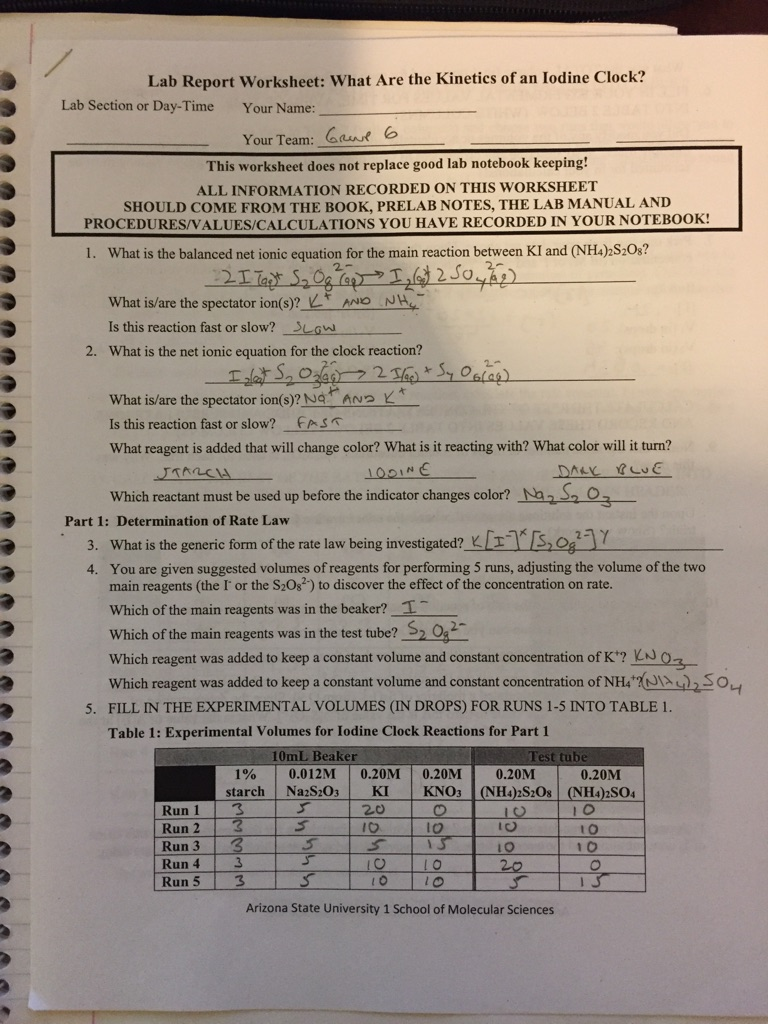 Ionic reaction lab report