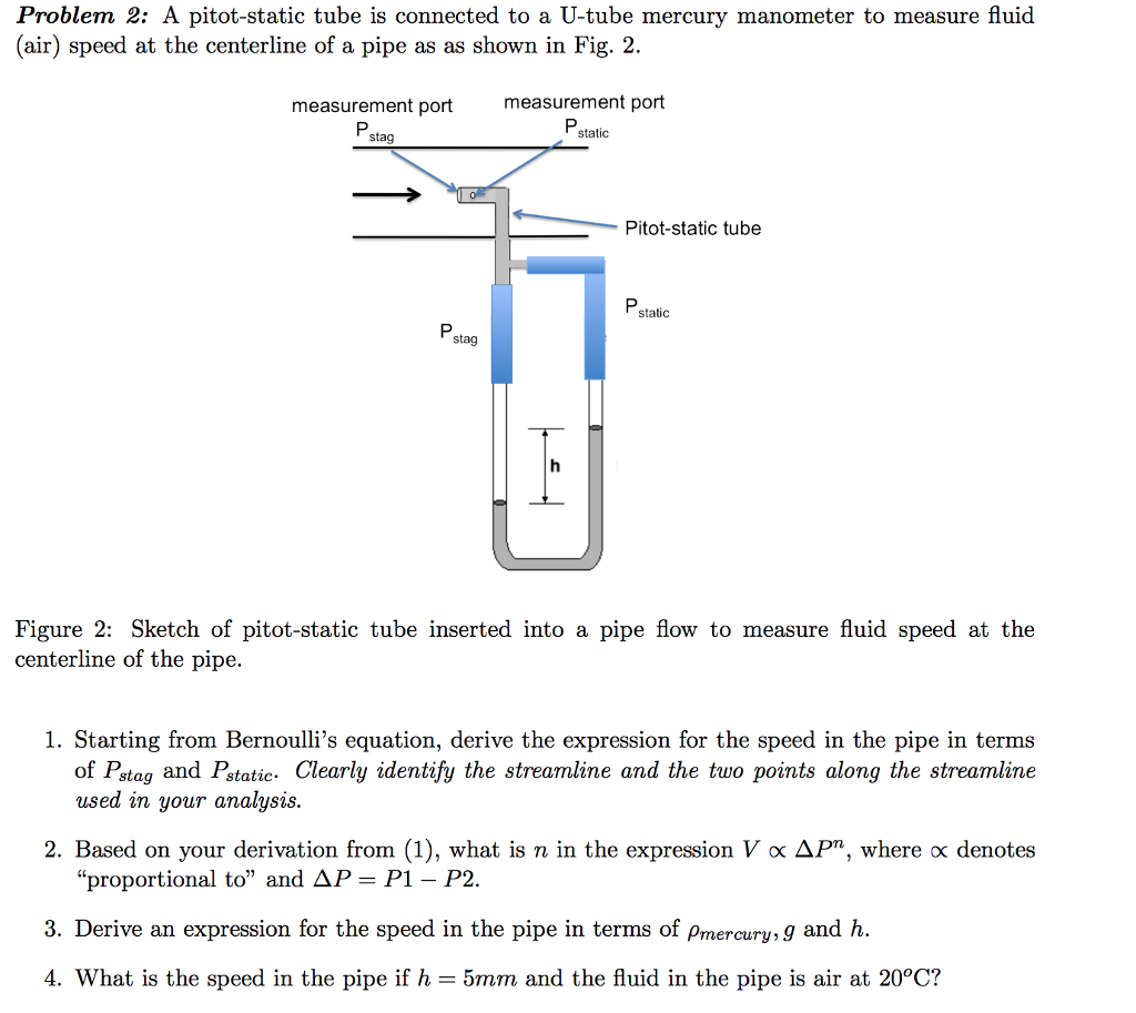 Air Flow Force Equation: Solved: Problem 2: A Pitot-static Tube Is Connected To A U