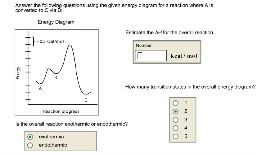 29 Use The Reaction Energy Diagram Above To Answer The