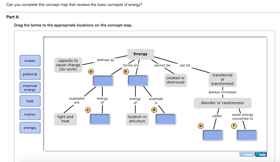 Can You Complete This Concept Map That Reviews Some Key Ideas