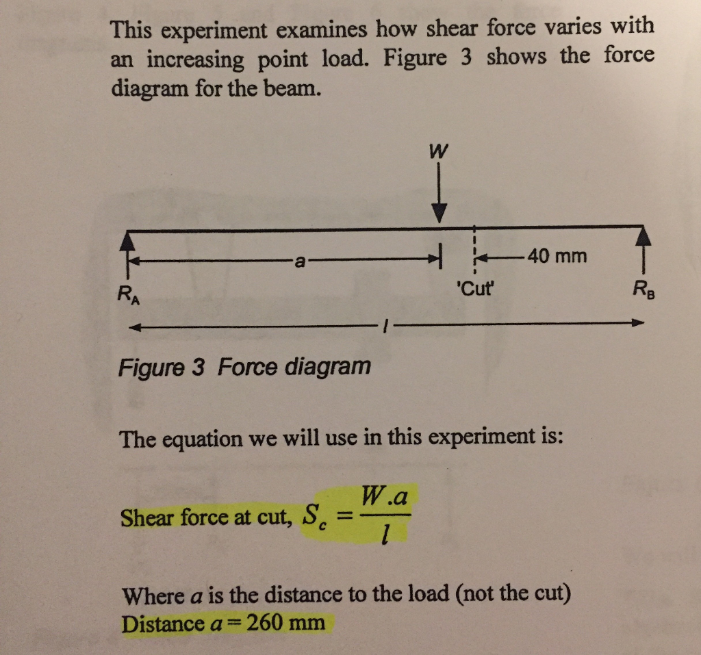 shear force in a beam