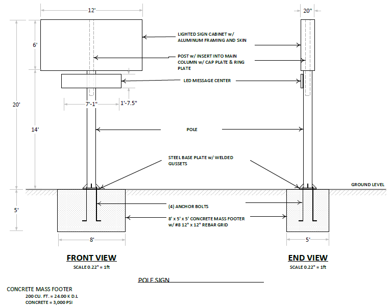 I need help in calculating the size material for p for Pylon foundation