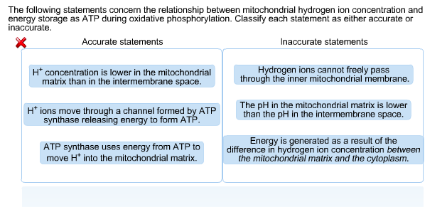 hydrogen ion concentration and ph relationship