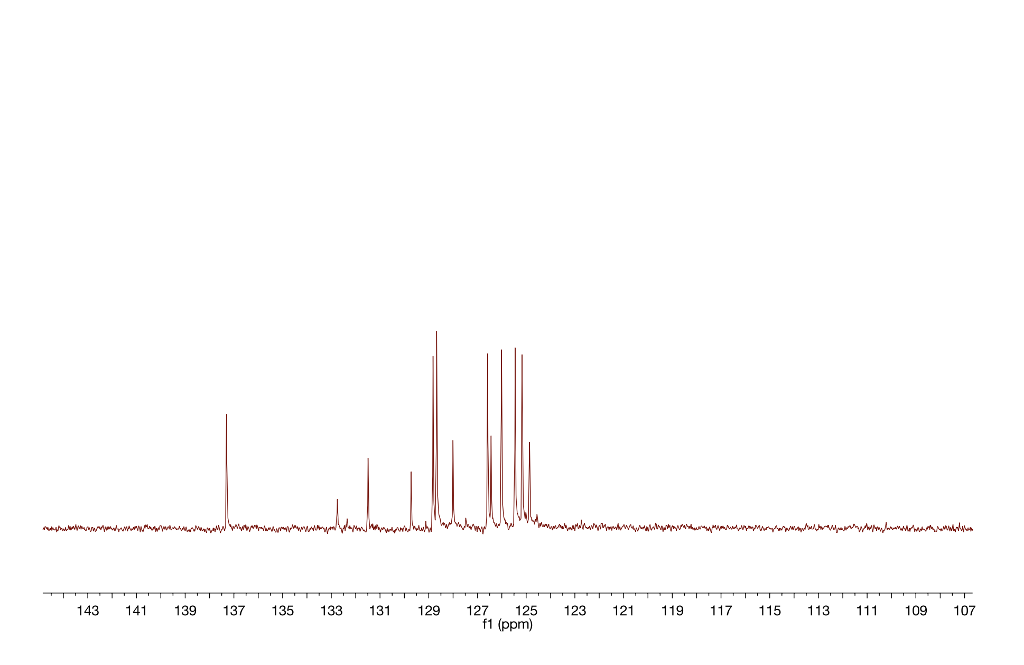 Analyze The Spectra Assigning Peaks Png 1024x665 Phenylethenyl Anthracene Nmr