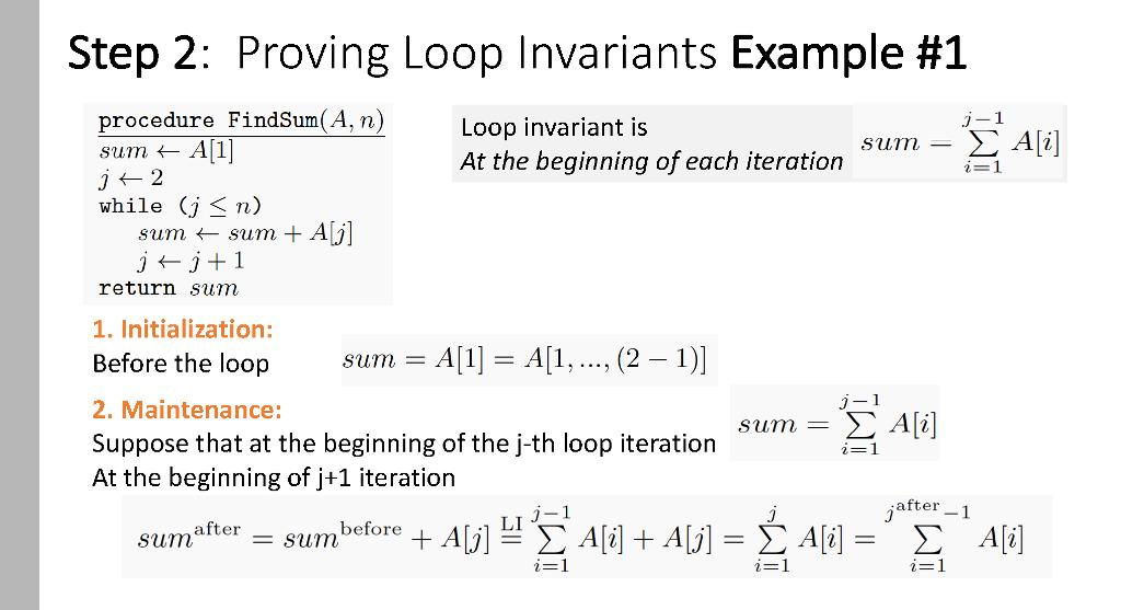 loop invariant insertion sort