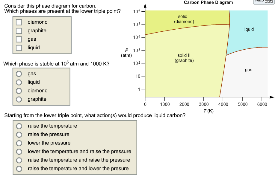 Solved Consider This Phase Diagram For Carbon Which Phas