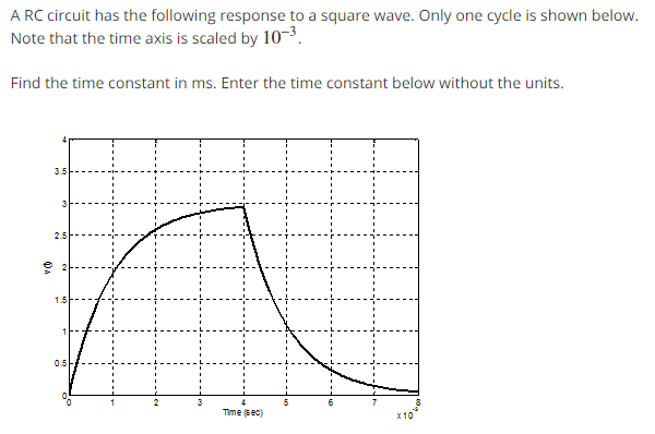 solved  a rc circuit has the following response to a squar