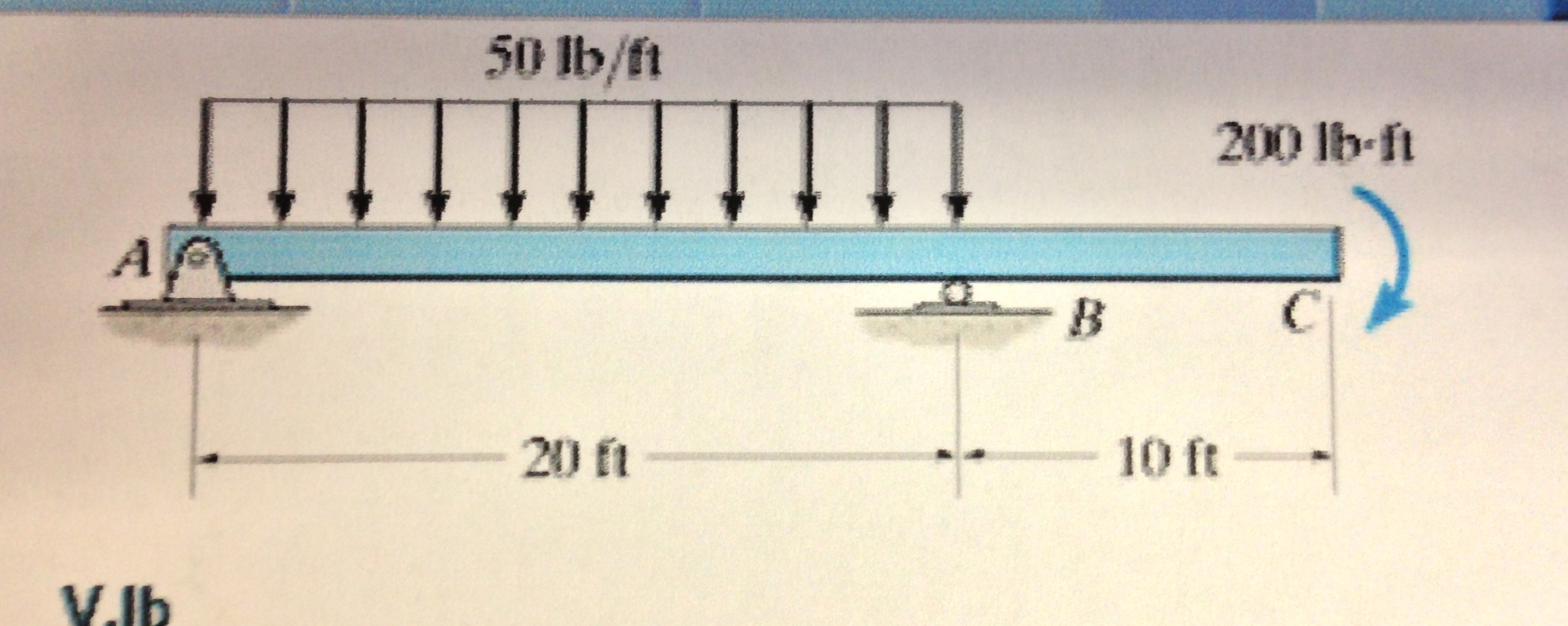 Draw The Shear Diagram For Beam Experience Of Wiring And Moment Beams Solved 1 2 Th Rh Chegg Com