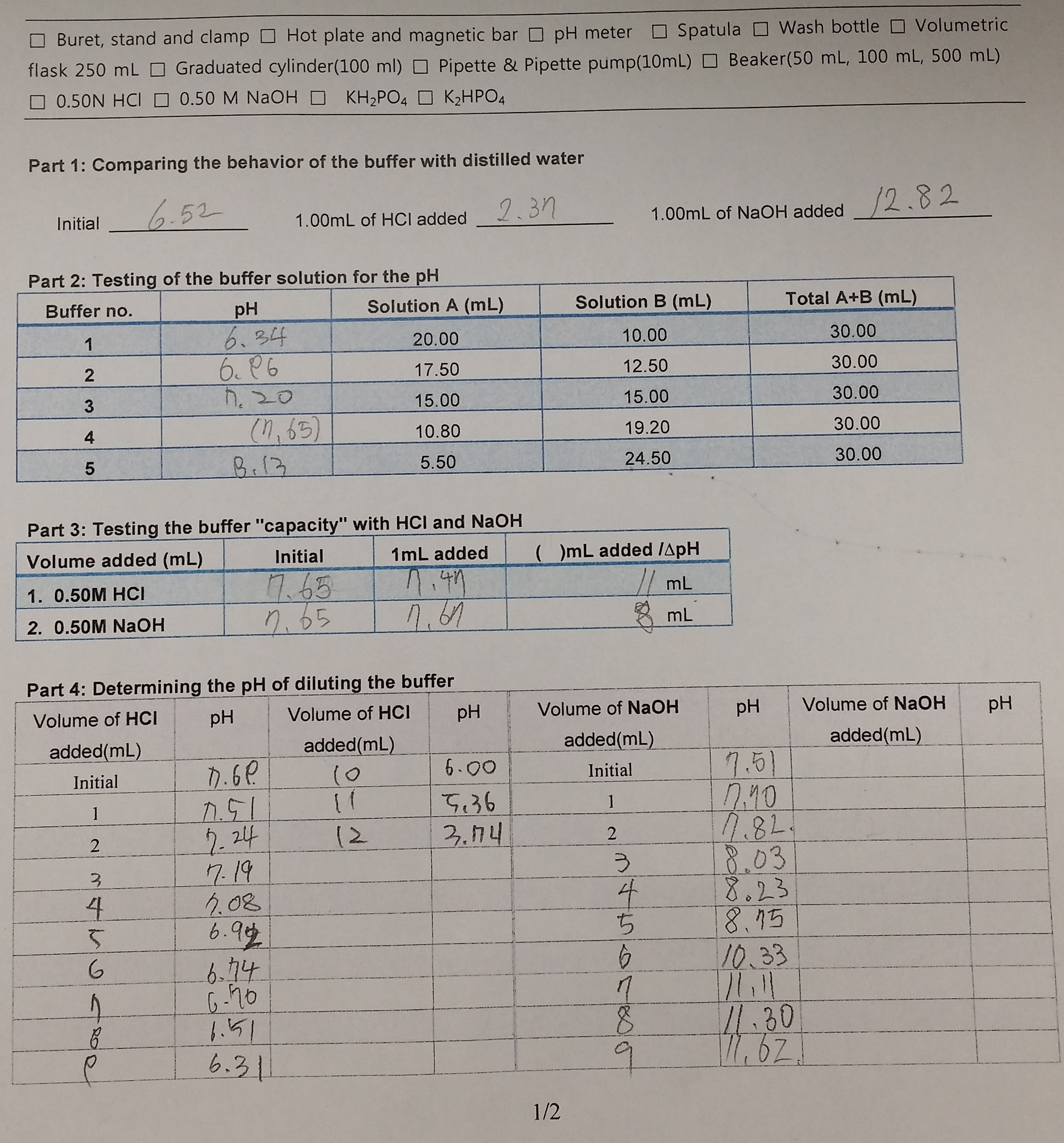 Chemistry lab report using buffers