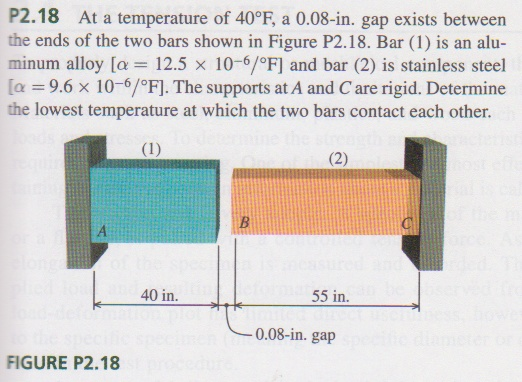 At a temperature of 40 degree F, a 0.08-in. gap ex