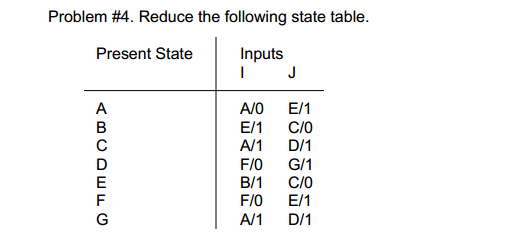 Reduce the following state table. Present State I