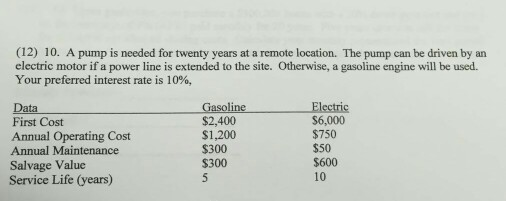 Finance archive june 15 2016 for Operating costs of a motor vehicle answer key