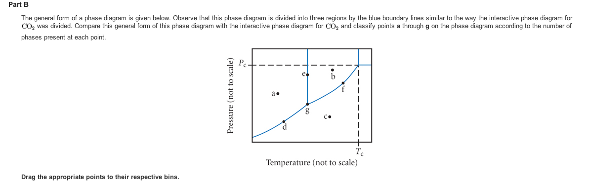 Solved A Phase Diagram Is A Pressure Temperature Graph Th