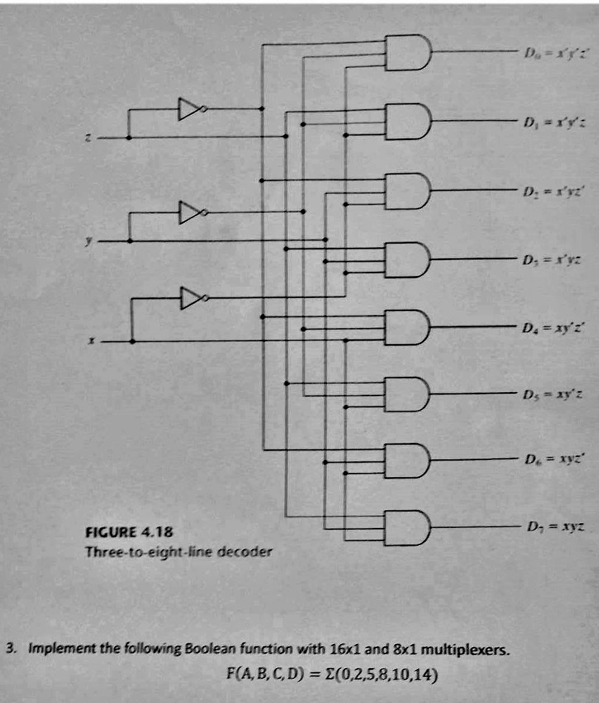 Binary Multiplier Logic Diagram 4 Bit Solved For A That Multiplies Two Uns 872x1024