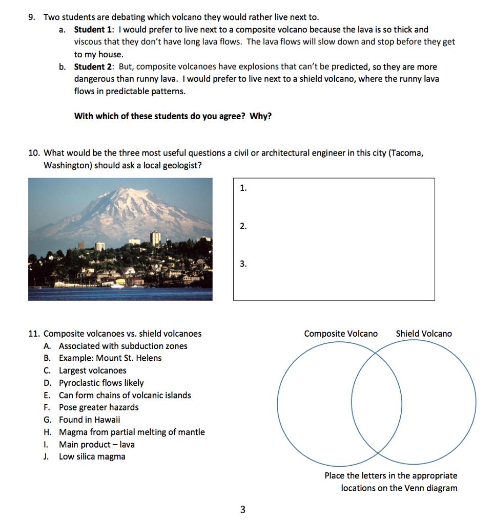 Pics Photos Shield Volcano Diagram