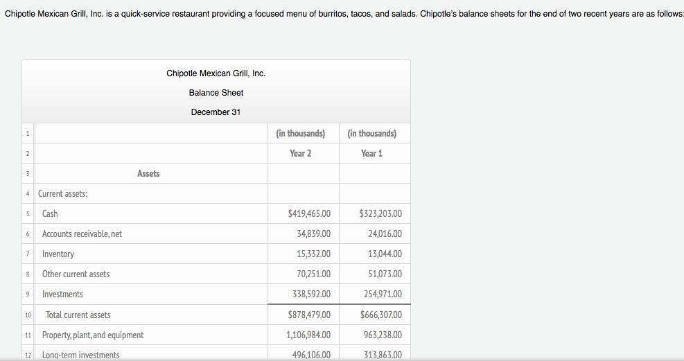 chipotle order sheet Solved: Chipotle Mexican Grill, Inc. Is A Quick-service Re ...