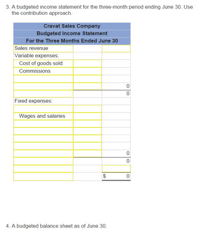 Case 9-30 Master Budget with Supporting Schedules