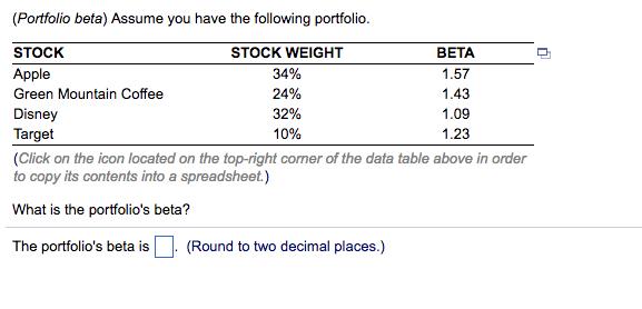 Apple Stock Beta