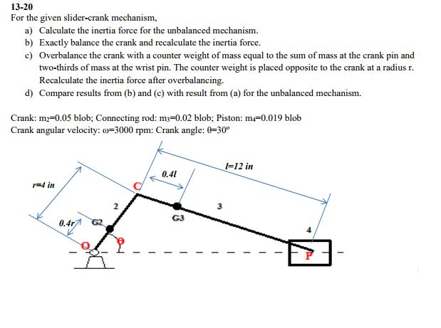 All about Calculating Torque Of A Crank Mechanism Physics