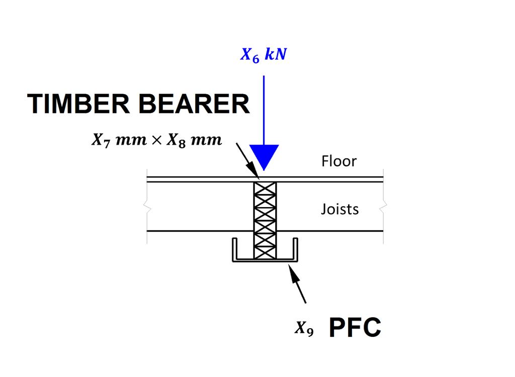 beare shear