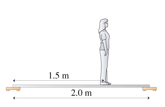 Suppose the woman in the figure is 54kg , and the