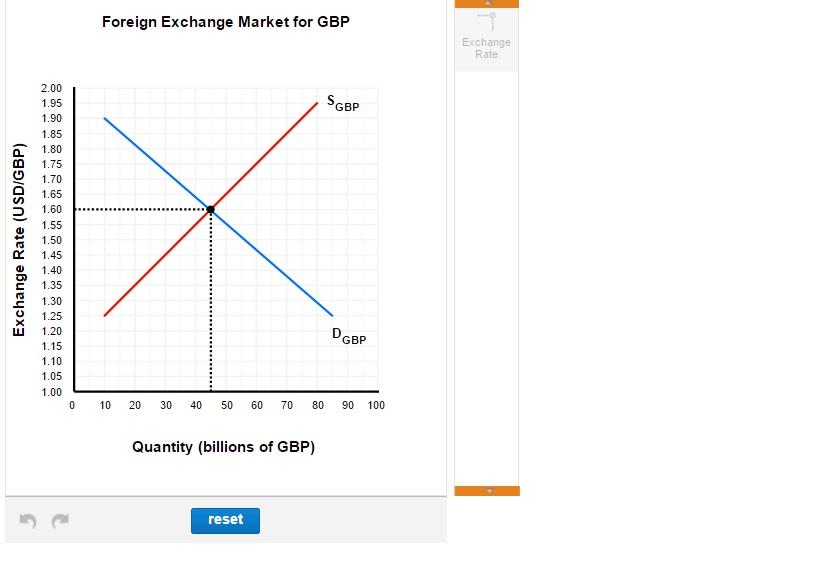 Market pound рынок акций или форекс