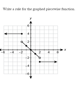 What is a piecewise continuous function?