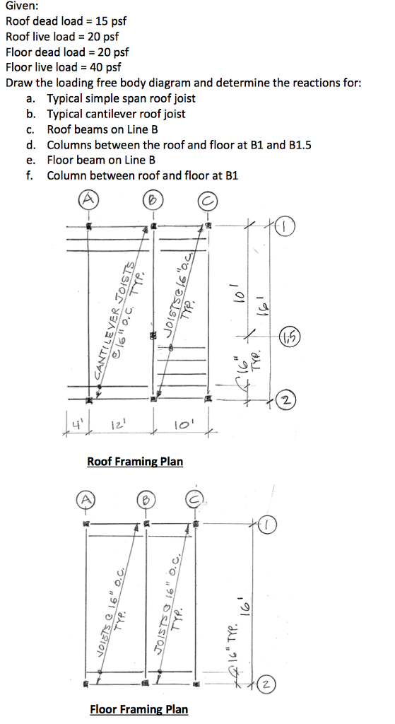 solved  given  roof dead load 15 psf roof live load 20 psf