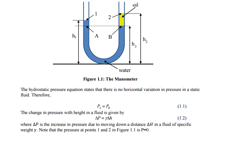 MANOMETRY (((What Problems Would Have To Be Overco ...