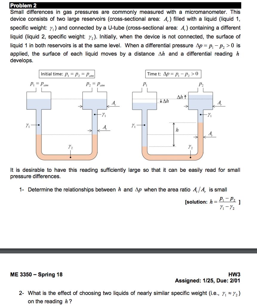 Hks Turbo Timer Wire Diagram