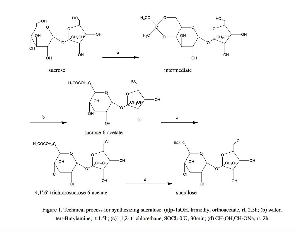 Journal of Nanomaterials