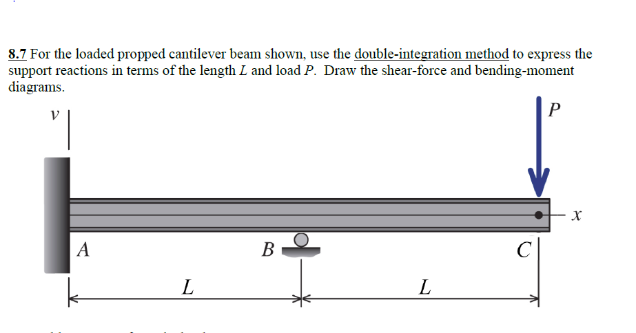 Solved  8 7 For The Loaded Propped Cantilever Beam Shown