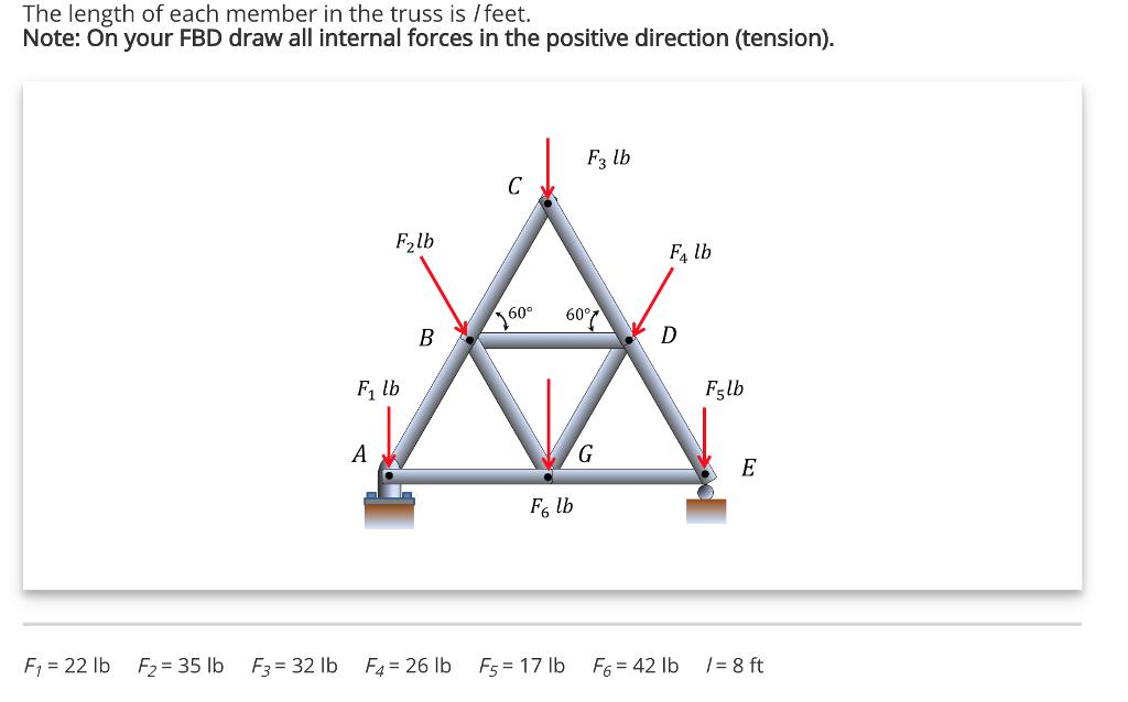7 2 cell structure diagram venn