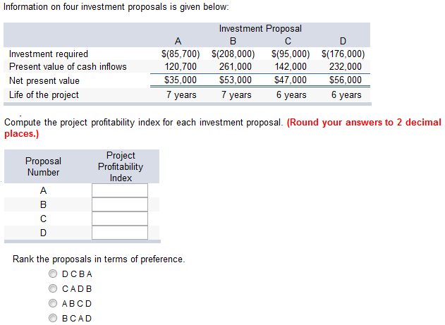 Compute the project profitability index for each investment proposal smashburger as a franchise investment