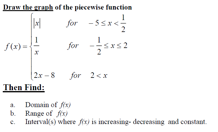 Draw the graph of the piecewise function Then Fin
