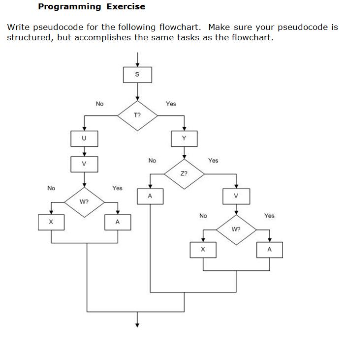 Help writing a pseudocode algorithm?
