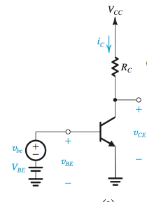 6.71 A BJT amplifier circuit such as that in Fig.