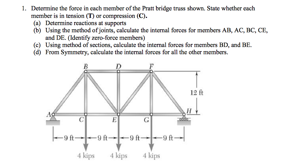 Build Your Own Roof Truss