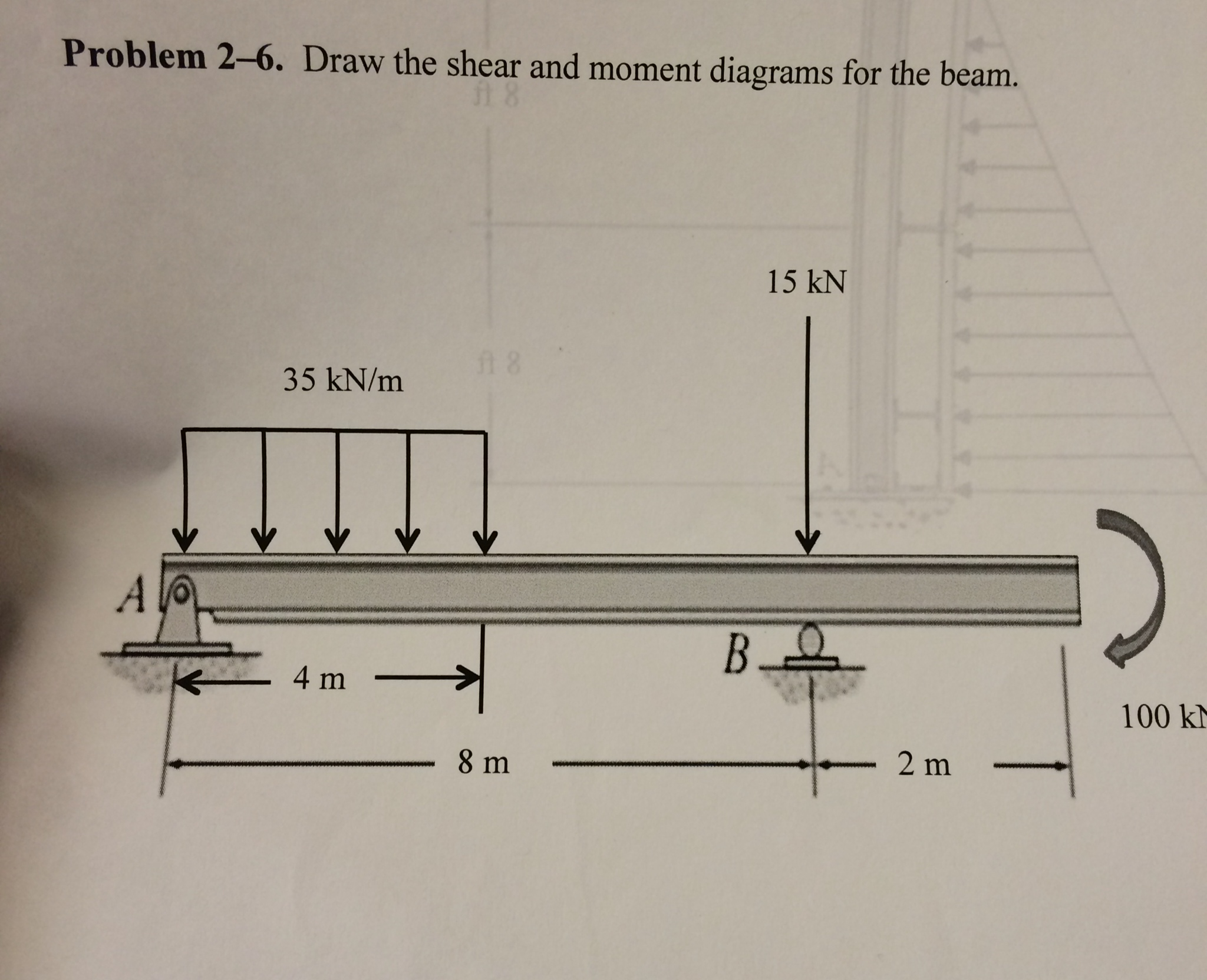 Moment And Shear Diagrams