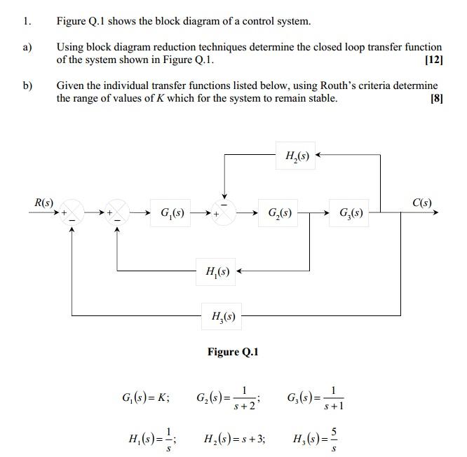 advanced physics archive | february 27, 2013 | chegg.com block diagram reduction feedforward