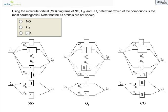 paramagnetic molecular orbital diagram molecular orbital diagram for of2